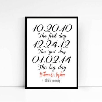 Gift for a Boyfriend Man Husband Her One Year Anniversary Gift for Husband Housewarming Gift valentines Gift Love Gift Idea Love Print