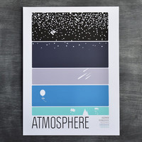 Brainstorm Prints Earth Science 5 Color Screenprint Atmosphere Poster