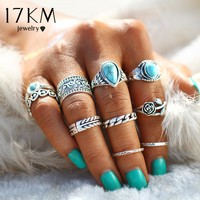 Turquoise Color Ring Sets