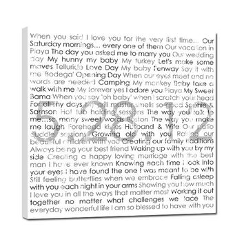 Typography Canvas with your words and special date Personalized Distressed Wall Art 40x40
