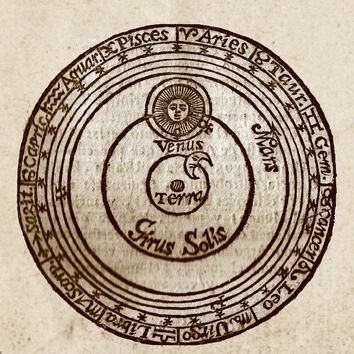 Ancient drawing of the position of the world and solar system Sun Moon Mars Venus Earth Zodiac Signs