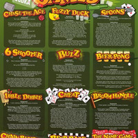 Drinking Games College Poster 24x36