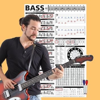 """The Creative Bass Poster (Dry-Erase) 24""""x36"""""""