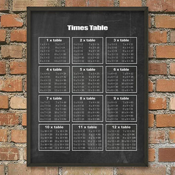 Times Table (Multiplication) Wall Art Poster - Vintage Aged Paper Style