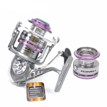 Royal Sea Fishing Reel