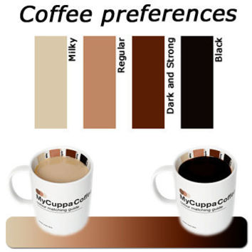 MyCuppa Coffee Mug | Ensure you get that perfect cup of coffee everytime! - LatestBuy Australia