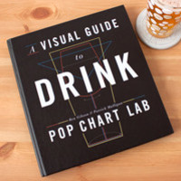 A Visual Guide to Drink by Pop Chart Lab