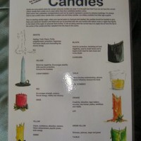 Candles Guide at Every Witch Way Online Shop