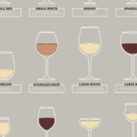The Gallery of Wine Glassware
