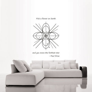 Science art physics - Paul Dirac inspirational quote and geometric graph vinyl wall decal for school university classroom scientific decor