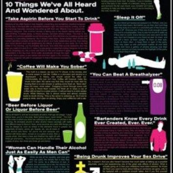10 Drinking Myths College Humor 24x36 Poster