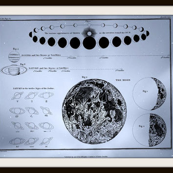 Moon Phases, Astronomy Print, Metallic Print, Jupiter Phases, Venus Phases, Astrology