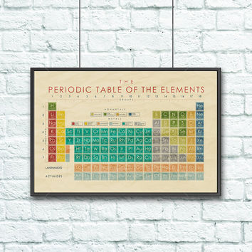 30x20 Decorative Classroom Poster - Science Poster - Vintage Periodic Table of the Elements Poster