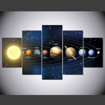 Solar System as seen from earth Space scenery Poster waterproof Canvas Fabric Print Wall Art Decor for living room TP-1001