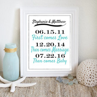 Personalized Important Dates Love Marriage Baby Anniversary Gift Announce Pregnancy Gift for Wife Spouse Gift for New Parents Printable