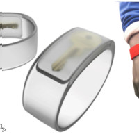 Pocketbands.com - Wristband With a Hidden Pocket