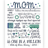 Gift for Mom, Mothers Day Print, Personalized Mothers Day Gift for Grandma, Mom Gift, Gift for Aunt, Nanny Gift, Customized Gift from Kids
