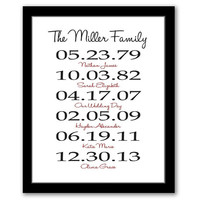 Family Name Art, Important Dates Art, Mother's Day Art, Housewarming Gift, Birth Dates, Family Art, Dates To Remember, Last Name Art