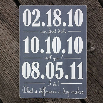 "Important Dates - What a difference a day makes.- Hand Painted Wood Sign - 11""x15"""