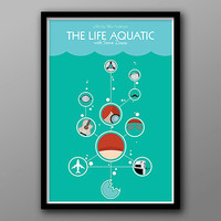 The Life Aquatic - Minimalist Alternate Movie Poster // Icon Designs and Character Relationship Map