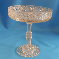 Imperial Glass Hobstar Button Compote from pre-1914